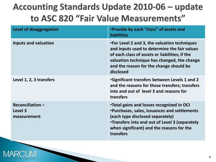 "Accounting Standards Update 2010-06 – update to ASC 820 ""Fair Value Measurements"""