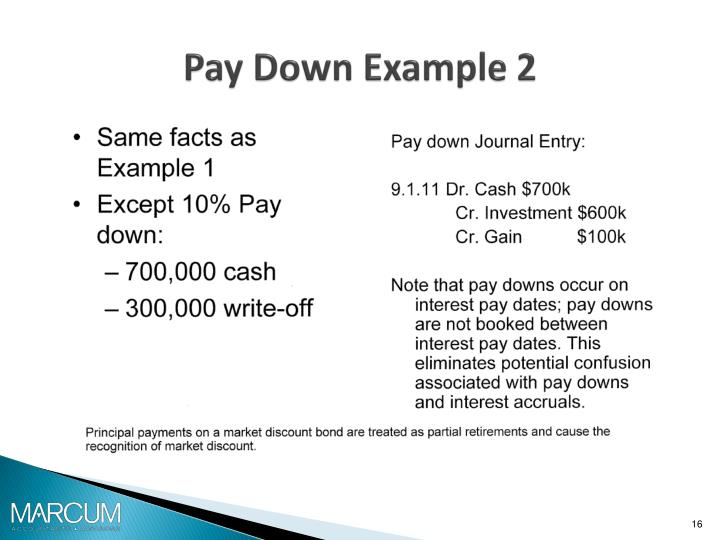 Pay Down Example 2