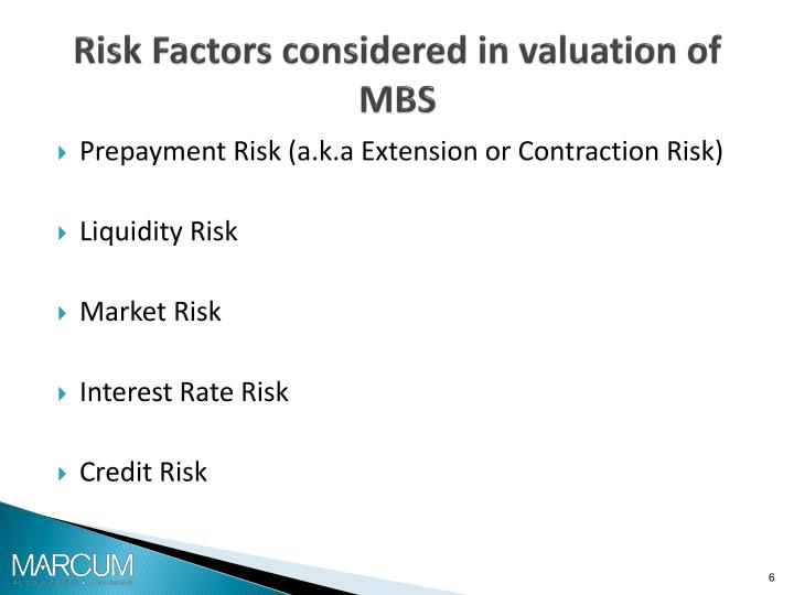Risk Factors considered in valuation of MBS