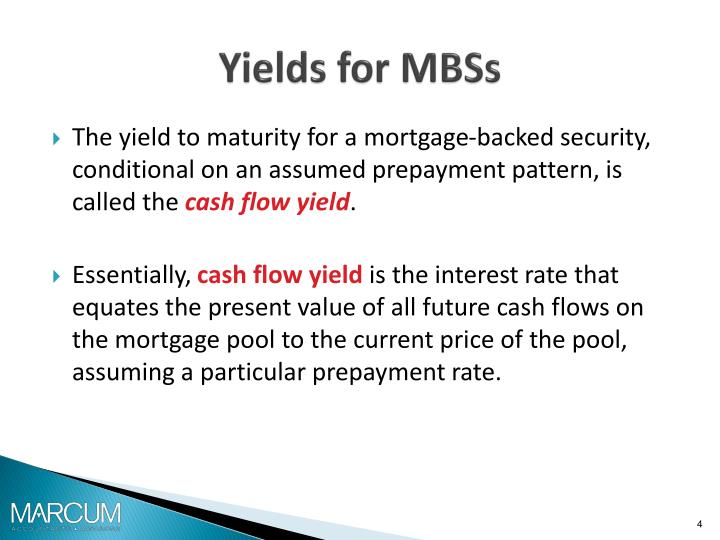 Yields for MBSs
