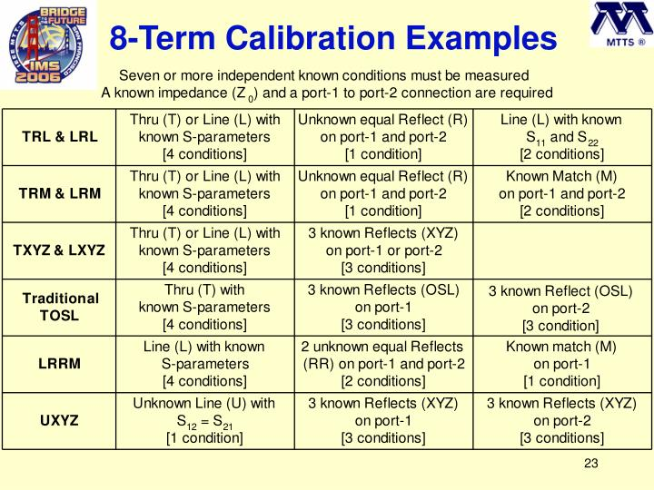 8-Term Calibration Examples
