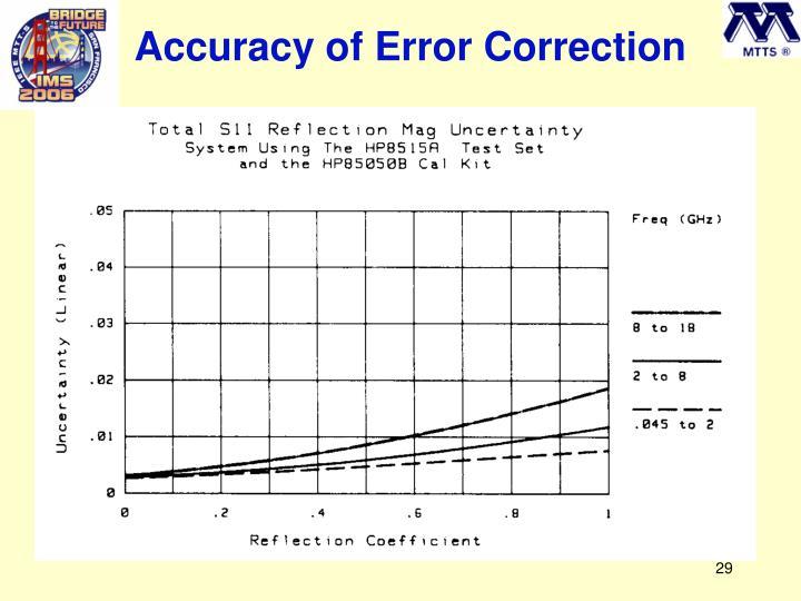 Accuracy of Error Correction