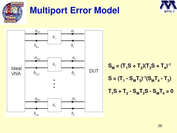 Multiport Error Model