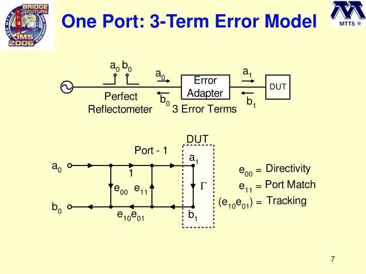 One Port: 3-Term Error Model