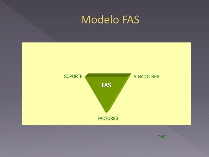 Modelo FAS