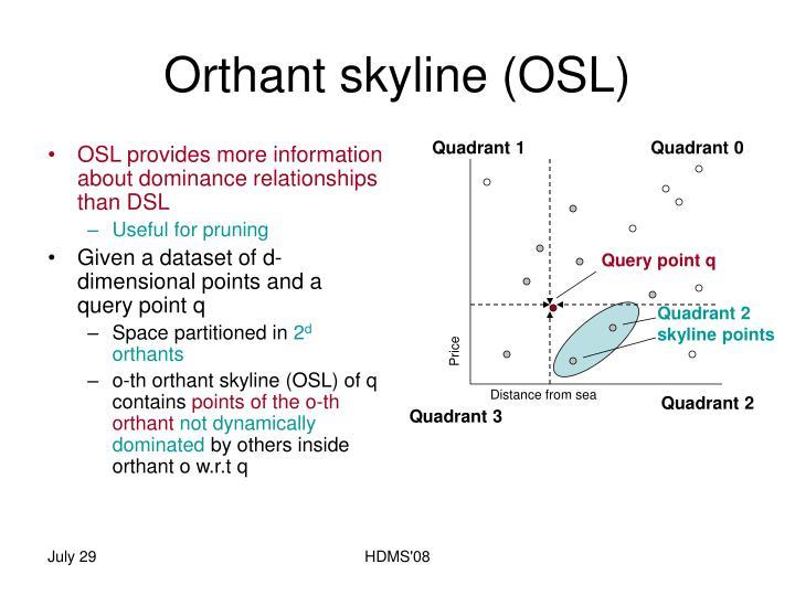 Orthant skyline (OSL)