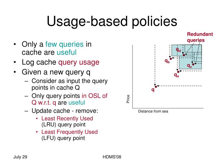 Usage-based policies