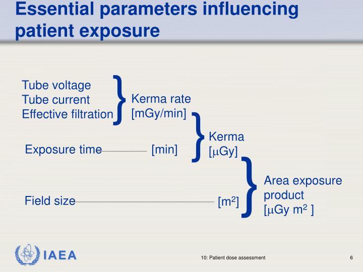 Essential parameters influencing patient exposure
