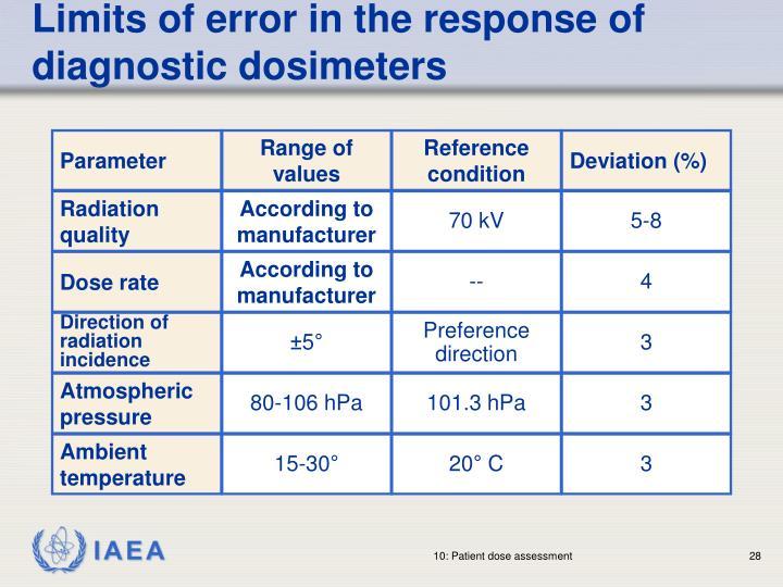 Limits of error in the response of diagnostic dosimeters