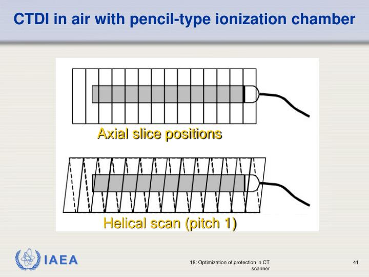 CTDI in air with pencil-type ionization chamber