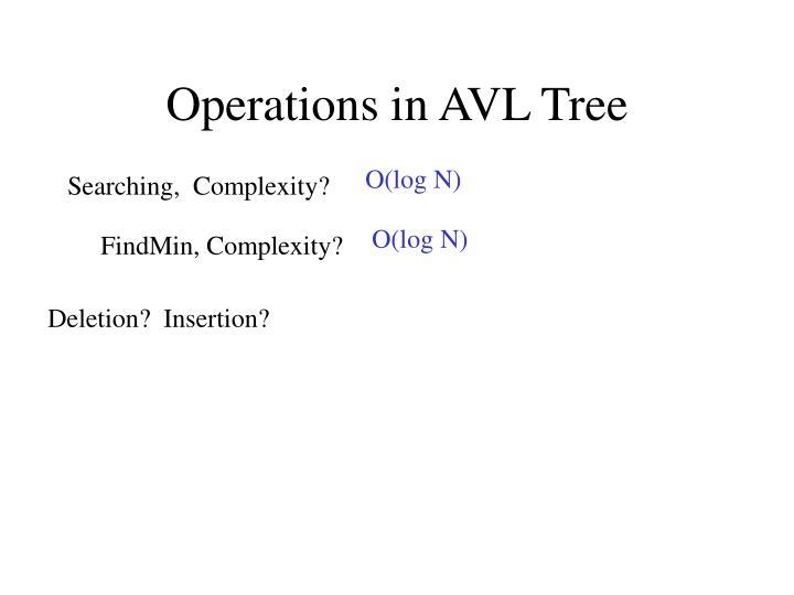 Operations in AVL Tree