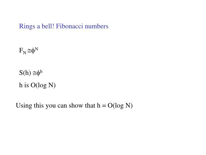 Rings a bell! Fibonacci numbers