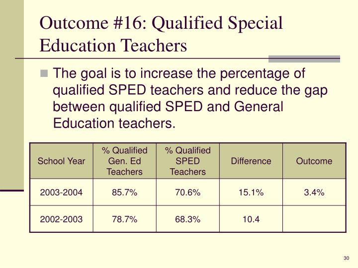 Outcome #16: Qualified Special Education Teachers