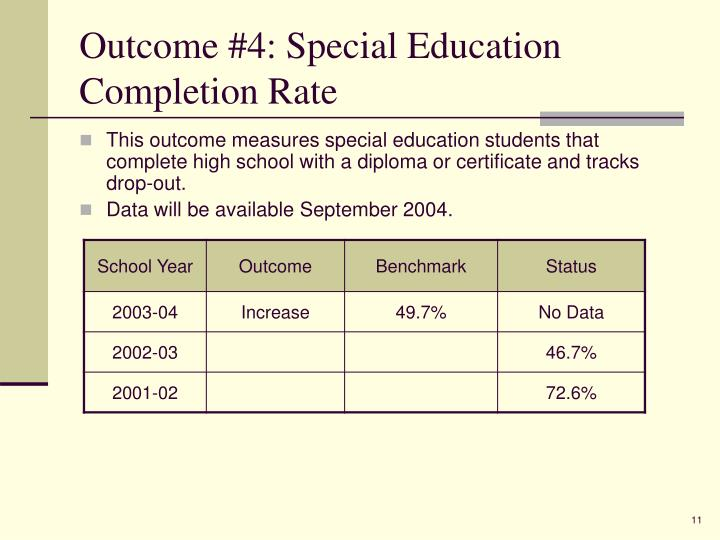 Outcome #4: Special Education Completion Rate