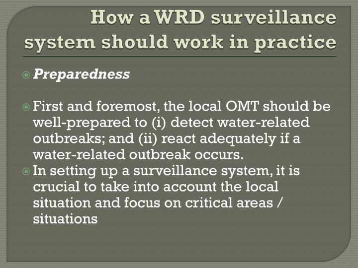 How a WRD surveillance system should work in practice