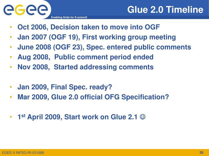 Glue 2.0 Timeline