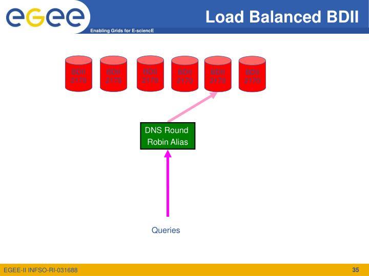 Load Balanced BDII