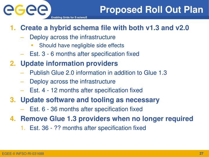 Proposed Roll Out Plan