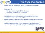 the world wide testbed