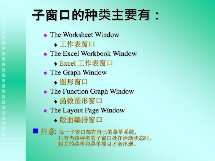 子窗口的种类主要有: