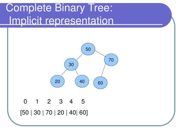 Complete Binary Tree: