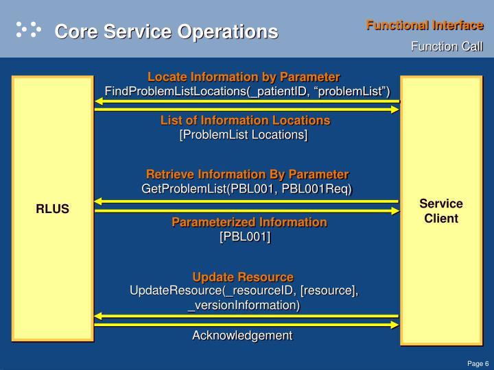 Core Service Operations