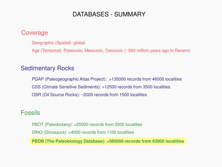 DATABASES - SUMMARY
