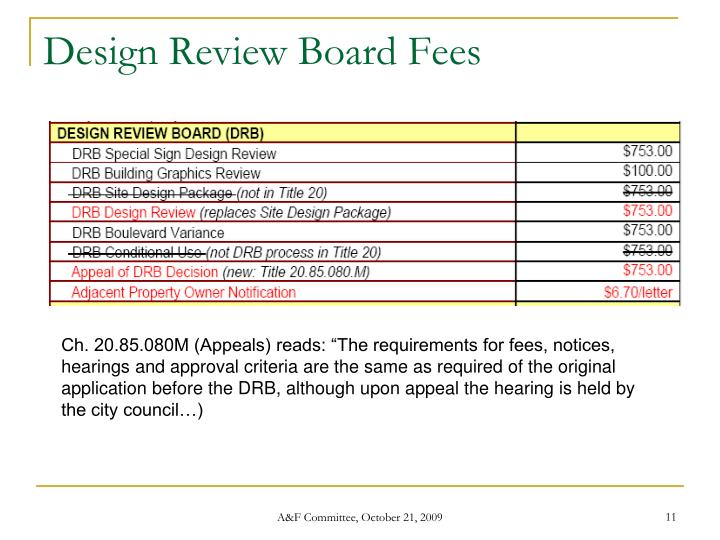 Design Review Board Fees