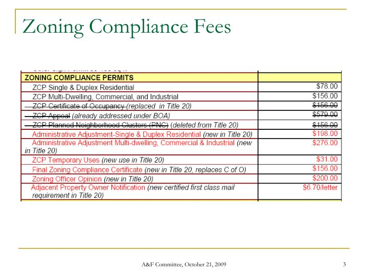Zoning Compliance Fees