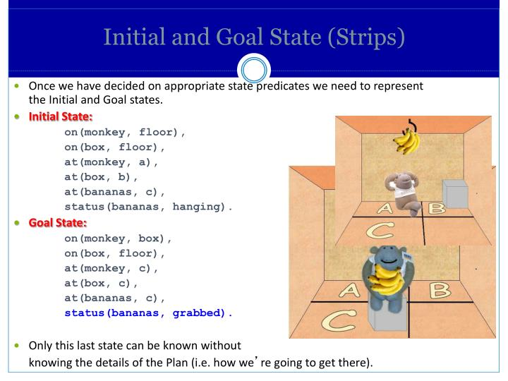 Initial and Goal State (Strips)