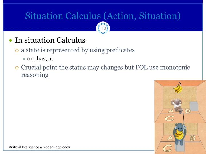 Situation Calculus (Action, Situation)