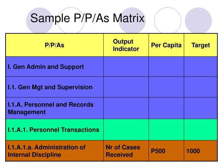 Sample P/P/As Matrix