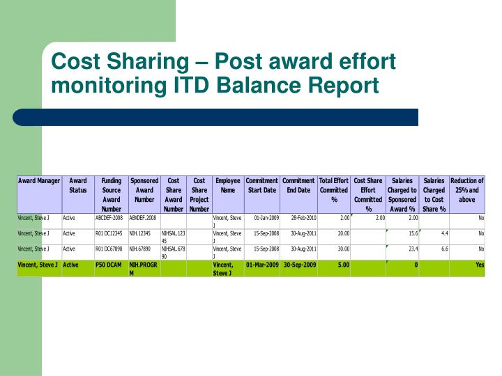 Cost Sharing – Post award effort monitoring ITD Balance Report