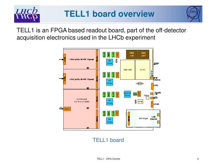 TELL1 board overview
