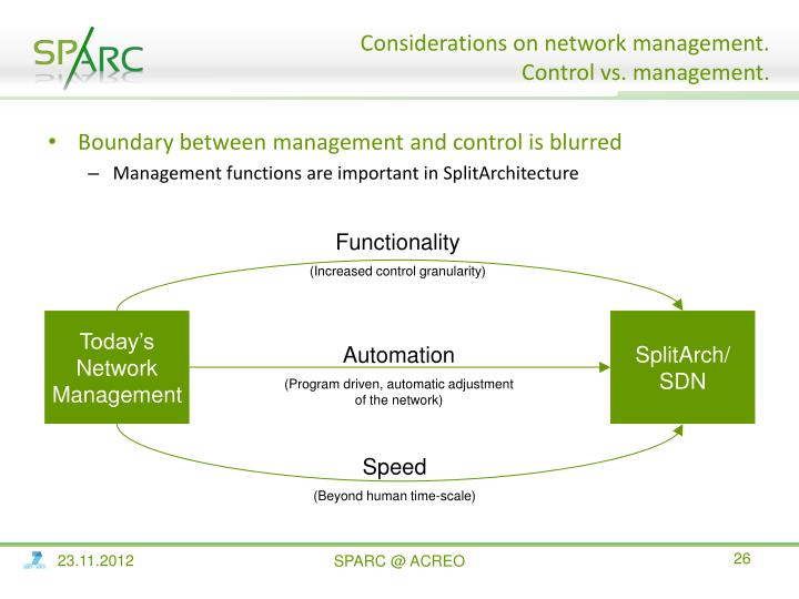 Considerations on network management.