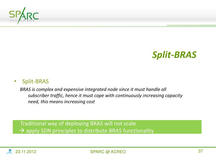 Split-BRAS