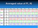 averaged value of p n1