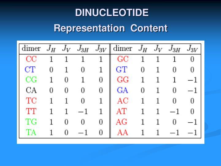 DINUCLEOTIDE                         Representation  Content
