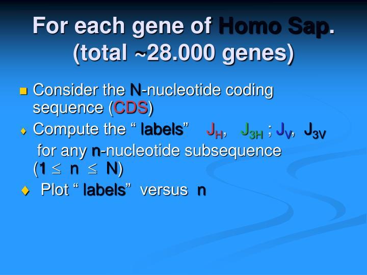 For each gene of