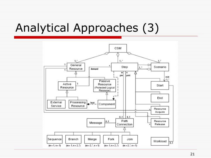Analytical Approaches (3)