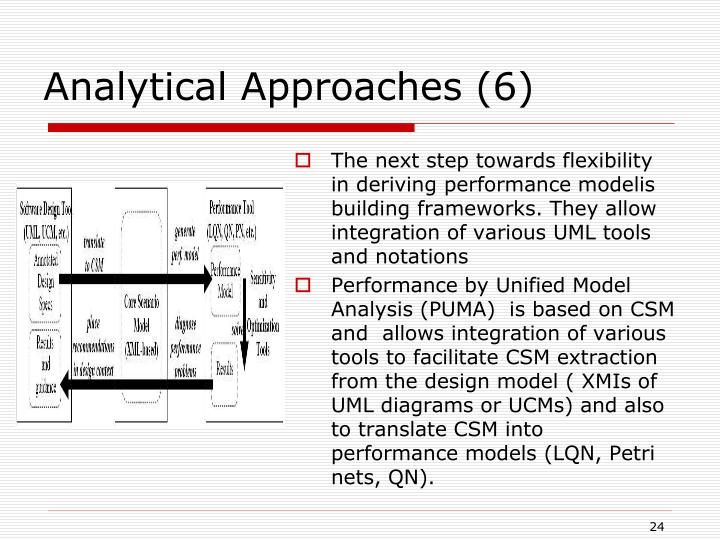 Analytical Approaches (6)