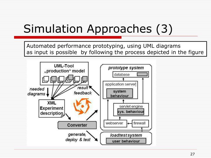 Simulation Approaches (3)