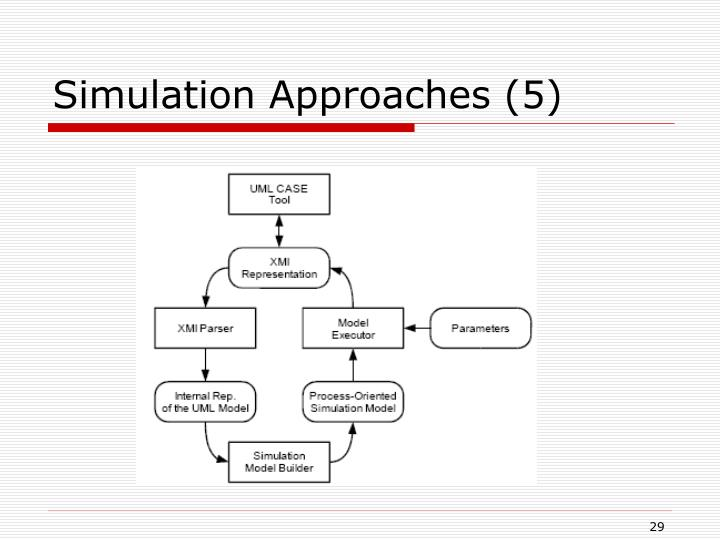 Simulation Approaches (5)