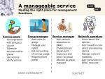 a manageable service finding the right place for management functions