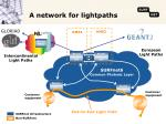 a network for lightpaths