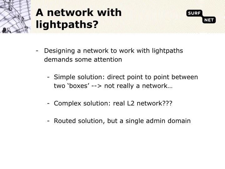 A network with lightpaths?