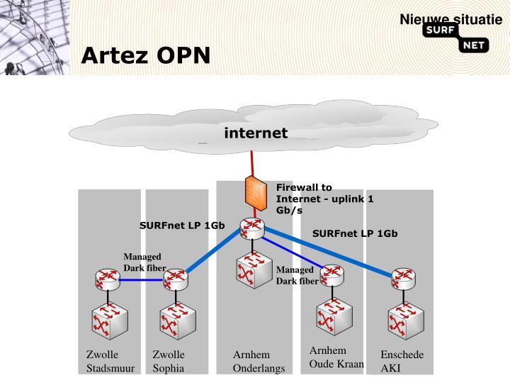 Firewall to Internet - uplink 1 Gb/s
