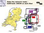 make the network ready surfnet6 dwdm on dark fiber