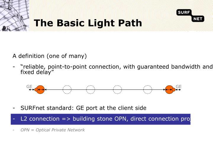 The Basic Light Path