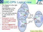 lhc opn logical view